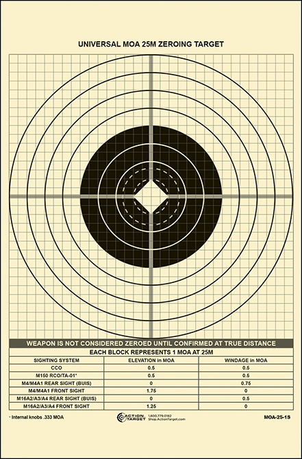 image relating to Printable Zeroing Targets titled Paper Plans Cardboard Objectives in opposition to Regulation Enforcement